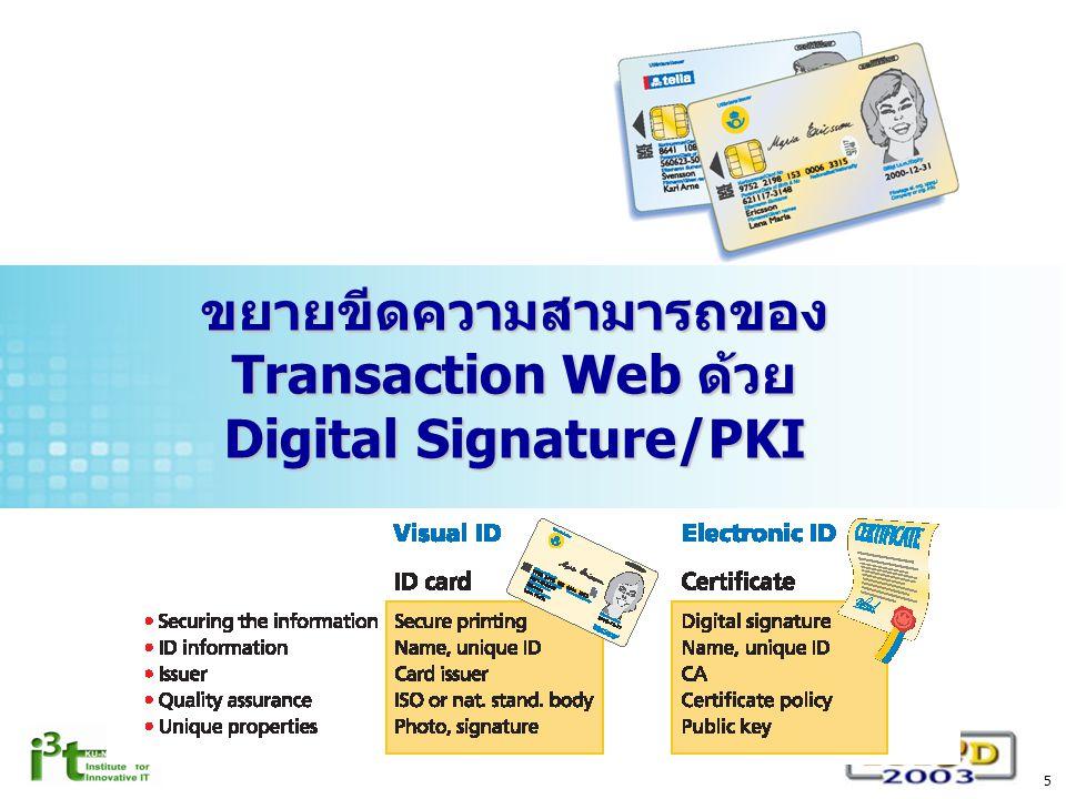 5 ขยายขีดความสามารถของ Transaction Web ด้วย Digital Signature/PKI