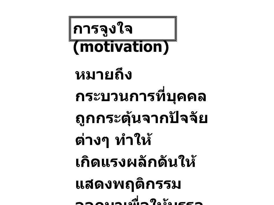 การจูงใจ (motivation) หมายถึง กระบวนการที่บุคคล ถูกกระตุ้นจากปัจจัย ต่างๆ ทำให้ เกิดแรงผลักดันให้ แสดงพฤติกรรม ออกมาเพื่อให้บรรลุ เป้าหมาย ตามที่ผู้ทำ
