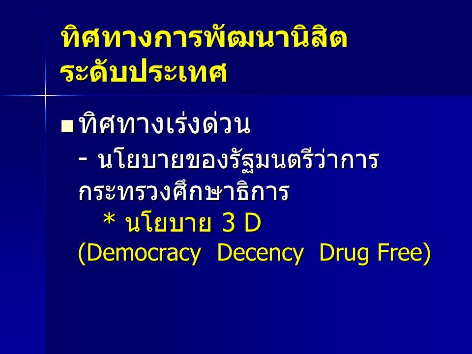 ทิศทางการพัฒนานิสิต ระดับประเทศ ทิศทางเร่งด่วน - นโยบายของรัฐมนตรีว่าการ กระทรวงศึกษาธิการ * นโยบาย 3 D (Democracy Decency Drug Free) ทิศทางเร่งด่วน - นโยบายของรัฐมนตรีว่าการ กระทรวงศึกษาธิการ * นโยบาย 3 D (Democracy Decency Drug Free)