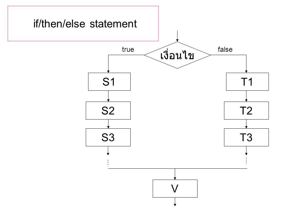 เงื่อนไข S1 S3 S2 T1 T3 T2 V truefalse if/then/else statement