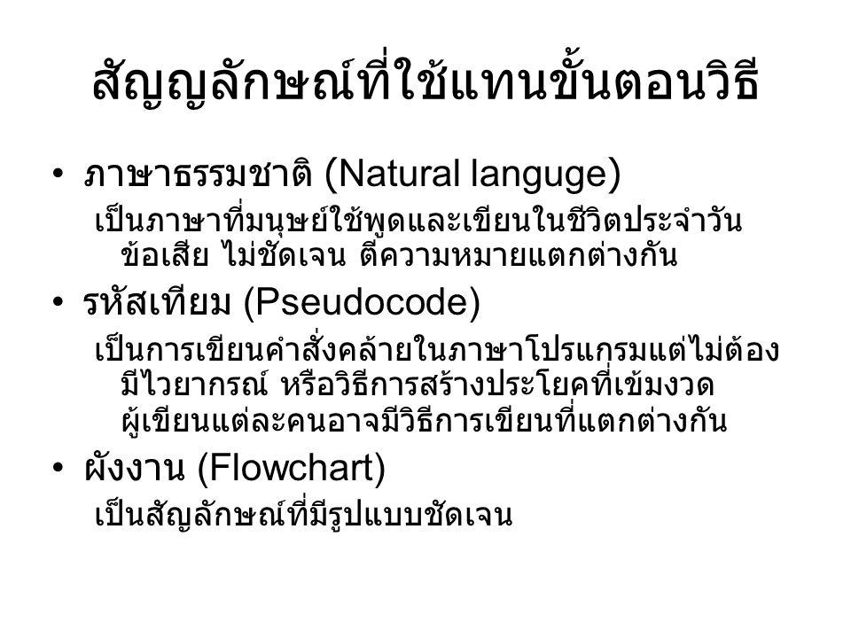 สัญญลักษณ์ที่ใช้แทนขั้นตอนวิธี ภาษาธรรมชาติ (Natural languge) เป็นภาษาที่มนุษย์ใช้พูดและเขียนในชีวิตประจำวัน ข้อเสีย ไม่ชัดเจน ตีความหมายแตกต่างกัน รห