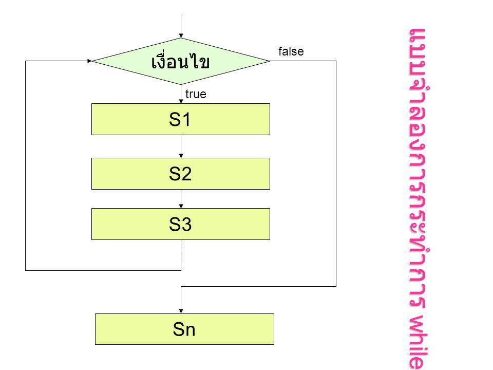 เงื่อนไข S1 S2 S3 true false แบบจำลองการกระทำการ while loop Sn