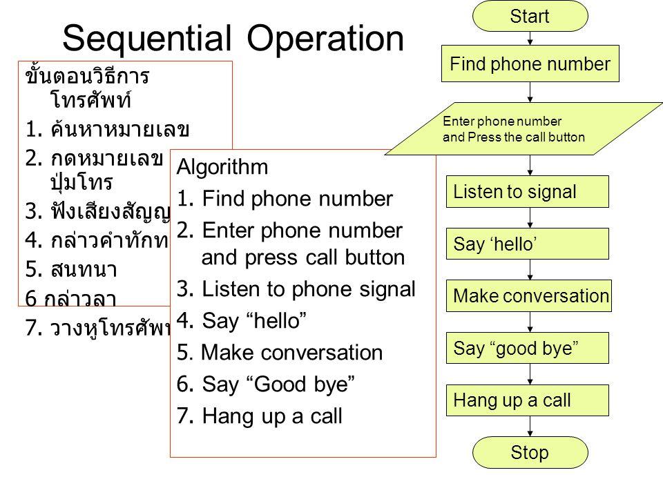 Sequential Operation ขั้นตอนวิธีการ โทรศัพท์ 1. ค้นหาหมายเลข 2. กดหมายเลข และ ปุ่มโทร 3. ฟังเสียงสัญญาณ 4. กล่าวคำทักทาย 5. สนทนา 6 กล่าวลา 7. วางหูโท