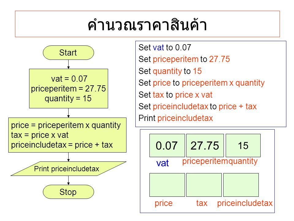 คำนวณราคาสินค้า Set vat to 0.07 Set priceperitem to 27.75 Set quantity to 15 Set price to priceperitem x quantity Set tax to price x vat Set priceincl