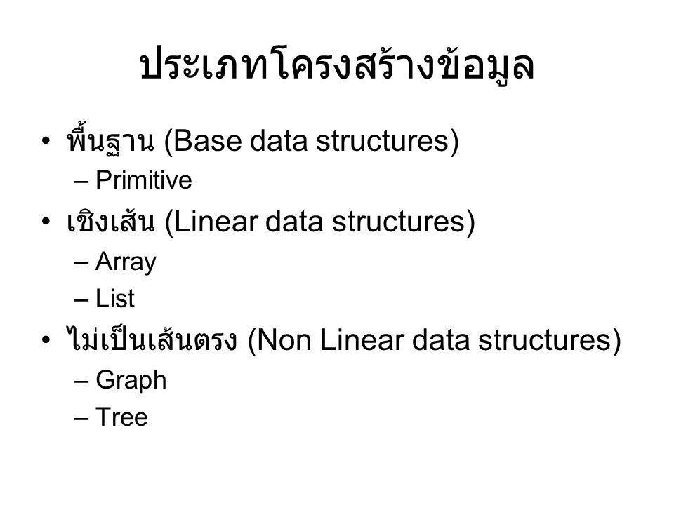 ประเภทโครงสร้างข้อมูล พื้นฐาน (Base data structures) –Primitive เชิงเส้น (Linear data structures) –Array –List ไม่เป็นเส้นตรง (Non Linear data structu