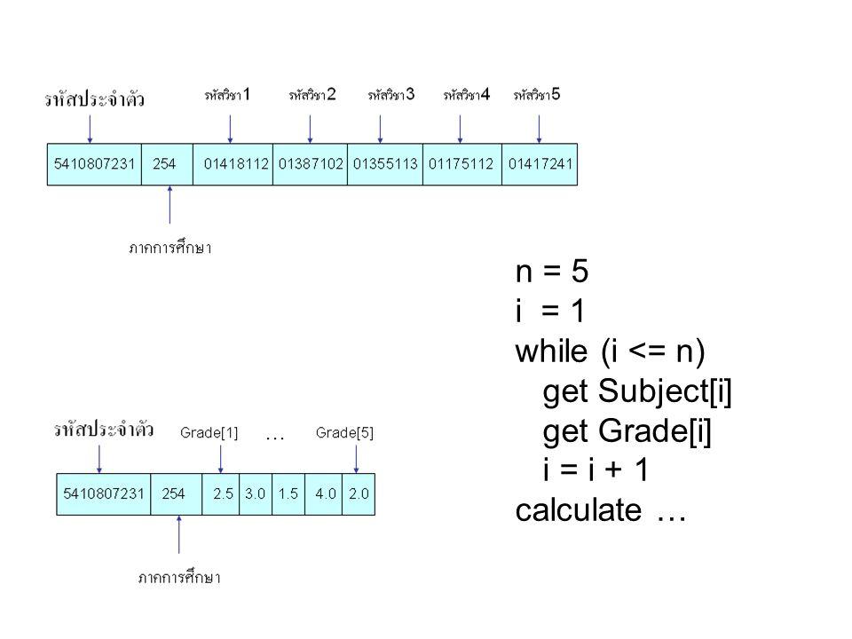 n = 5 i = 1 while (i <= n) get Subject[i] get Grade[i] i = i + 1 calculate …