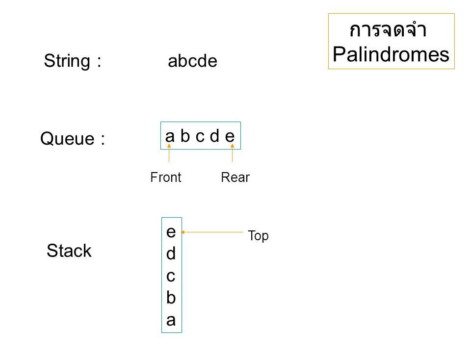 การจดจำ Palindromes String : abcde Queue : a b c d e Stack edcbaedcba Top FrontRear