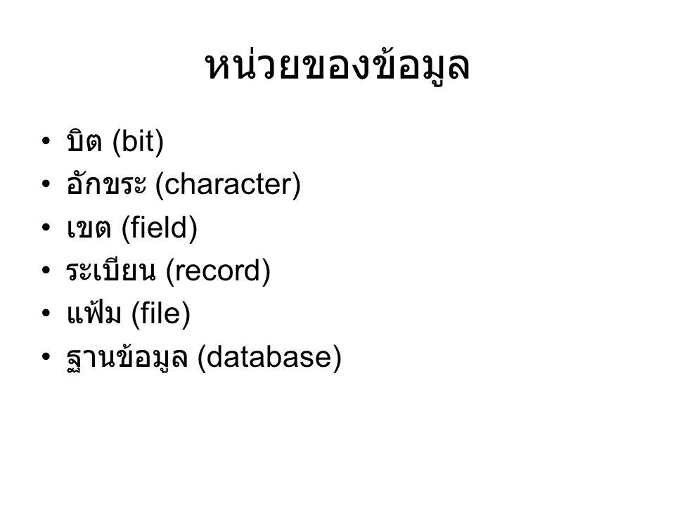 หน่วยของข้อมูล บิต (bit) อักขระ (character) เขต (field) ระเบียน (record) แฟ้ม (file) ฐานข้อมูล (database)