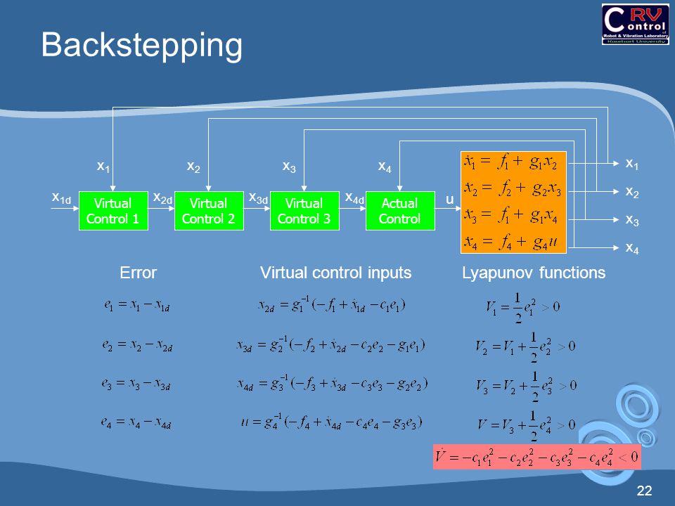 22 Backstepping Virtual Control 1 Virtual Control 2 Virtual Control 3 Actual Control x1x1 x2x2 x3x3 u x 3d x 1d x1x1 x2x2 x3x3 x 2d x 4d x4x4 x4x4 Err