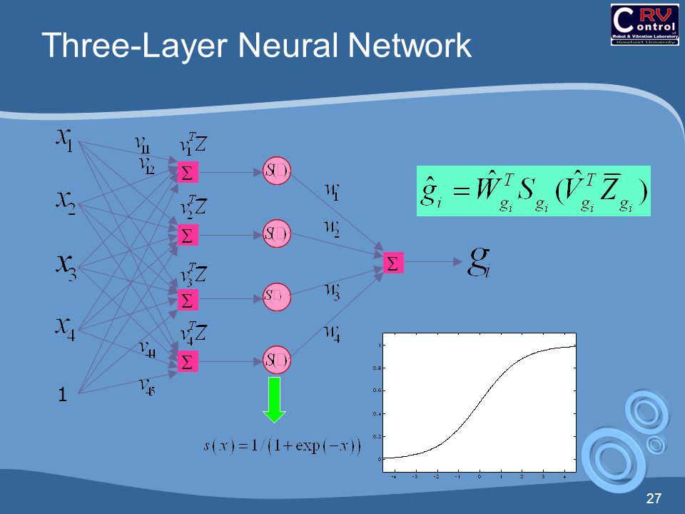 27 Three-Layer Neural Network  1    