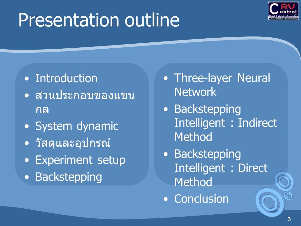 44 Conclusion การควบคุมแบบ Backstepping มีประสิทธิภาพใน การควบคุมมากเมื่อแบบจำลองสมการการเคลื่อนที่ ตรงกับของจริงอย่างสมบูรณ์ การควบคุมแบบ Backstepping Intelligent สามารถ ควบคุมแขนกลได้อย่างมีประสิทธิภาพโดยไม่ต้องหา สมการการเคลื่อนที่ที่ถูกต้องแม่นยำ