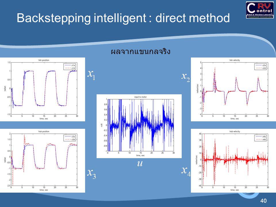 40 Backstepping intelligent : direct method ผลจากแขนกลจริง