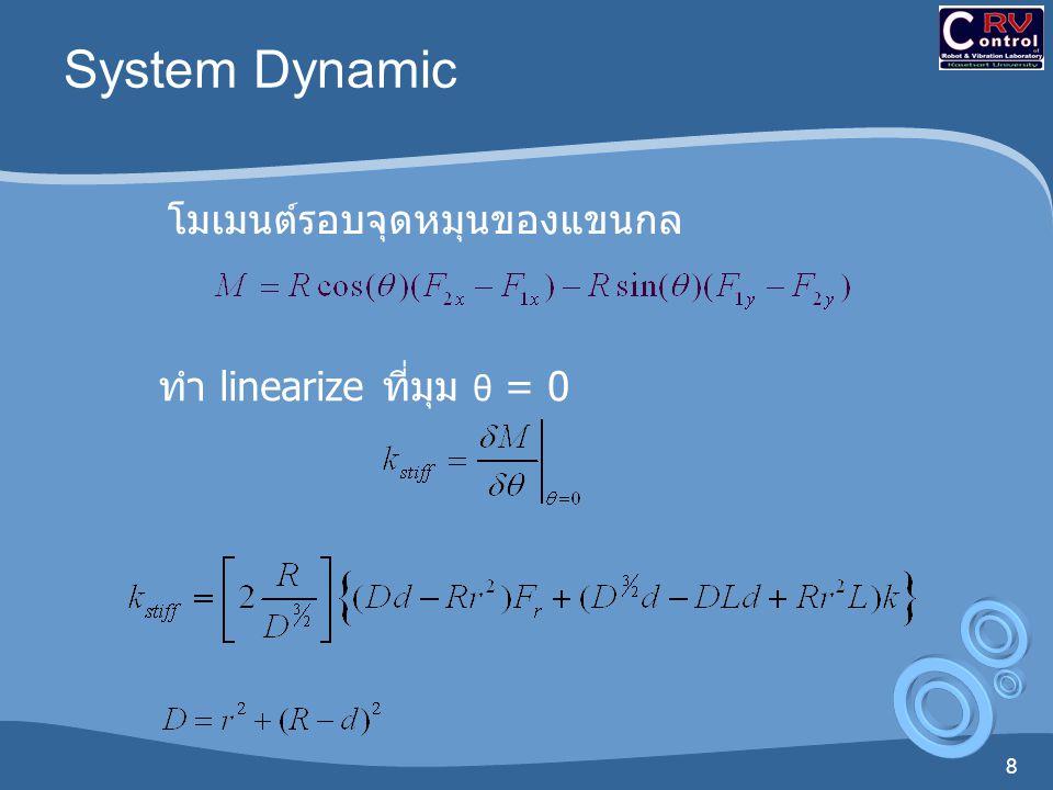 29 Backstepping intelligent : indirect method คือ การควบคุมโดยใช้พื้นฐานการควบคุม แบบ Backstepping และใช้ Three-Layer Neural Network ประมาณค่าฟังก์ชันที่ไม่รู้จาก สมการการเคลื่อนที่ ที่อยู่ในสมการการควบคุม