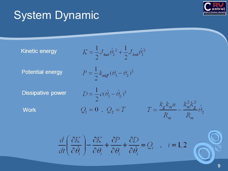 10 System Dynamic