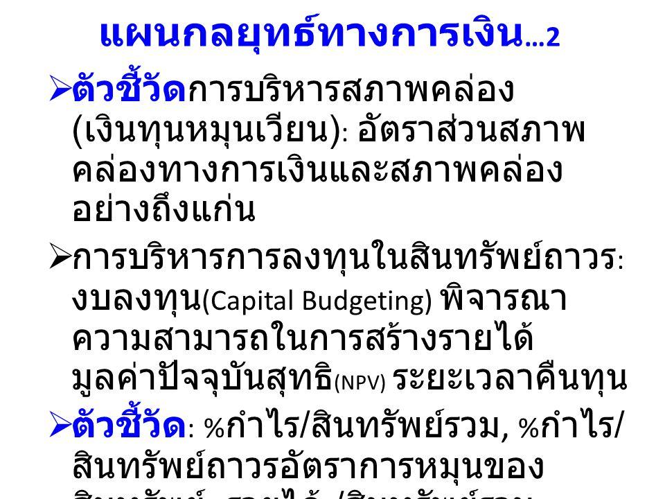 แผนกลยุทธ์ทางการเงิน …2  ตัวชี้วัดการบริหารสภาพคล่อง ( เงินทุนหมุนเวียน ) : อัตราส่วนสภาพ คล่องทางการเงินและสภาพคล่อง อย่างถึงแก่น  การบริหารการลงทุนในสินทรัพย์ถาวร : งบลงทุน (Capital Budgeting) พิจารณา ความสามารถในการสร้างรายได้ มูลค่าปัจจุบันสุทธิ (NPV) ระยะเวลาคืนทุน  ตัวชี้วัด : % กำไร / สินทรัพย์รวม, % กำไร / สินทรัพย์ถาวรอัตราการหมุนของ สินทรัพย์ : รายได้ / สินทรัพย์รวม, รายได้ / สินทรัพย์ถาวร