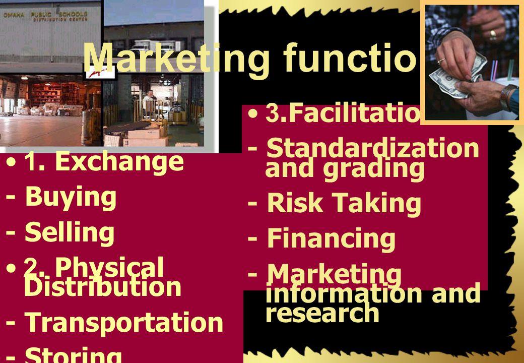 ระบบตลาด อุตสาหกรรม ( การรวบรวมผู้ขาย กลุ่มหนึ่ง ) อุตสาหกรรม ( การรวบรวมผู้ซื้อ กลุ่มหนึ่ง ) ผลิตภัณฑ์ - บริการ เงิน สารสนเทศ