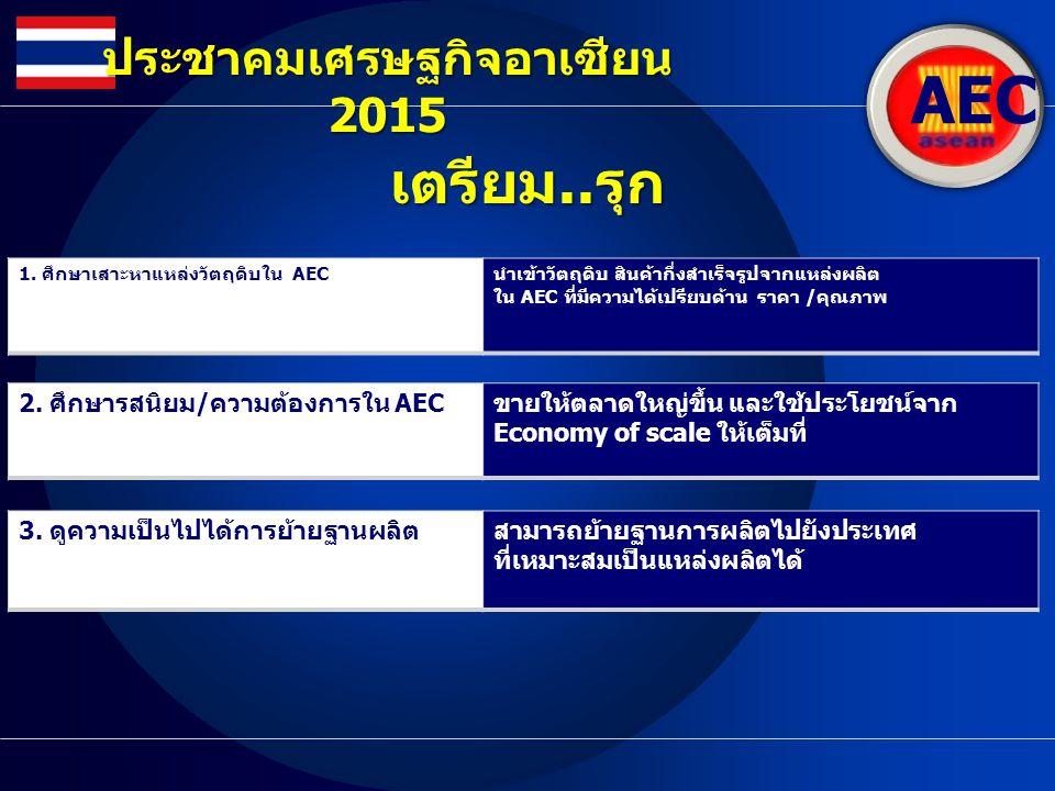 AEC ประชาคมเศรษฐกิจอาเซียน 2015 เตรียม.. รุก 1. ศึกษาเสาะหาแหล่งวัตถุดิบใน AEC นำเข้าวัตถุดิบ สินค้ากึ่งสำเร็จรูปจากแหล่งผลิต ใน AEC ที่มีความได้เปรีย
