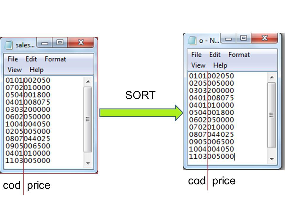 SORT cod price