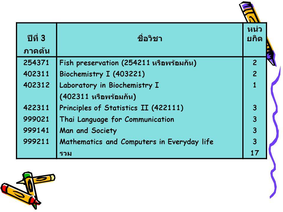 ปีที่ 3 ชื่อวิชา หน่ว ยกิต ภาคต้น 254371Fish preservation (254211 หรือพร้อมกัน )2 402311Biochemistry I (403221)2 402312Laboratory in Biochemistry I1 (