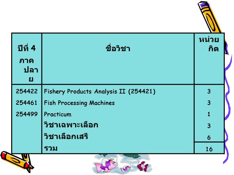 ปีที่ 4 ชื่อวิชา หน่วย กิต ภาค ปลา ย 254422Fishery Products Analysis II (254421)3 254461Fish Processing Machines3 254499Practicum1 วิชาเฉพาะเลือก 3 วิ