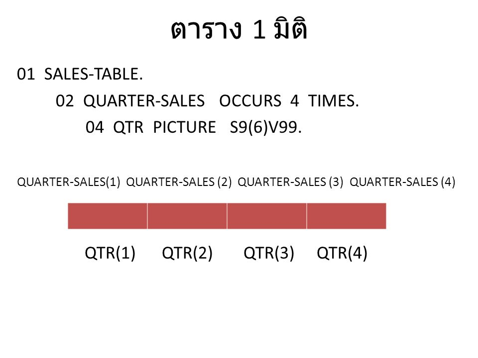 ตาราง 1 มิติ 01 SALES-TABLE. 02 QUARTER-SALES OCCURS 4 TIMES.