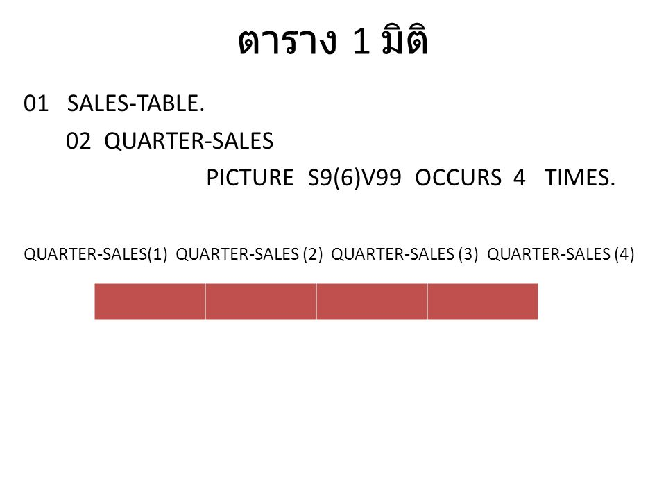 ตาราง 1 มิติ 01 SALES-TABLE. 02 QUARTER-SALES PICTURE S9(6)V99 OCCURS 4 TIMES.