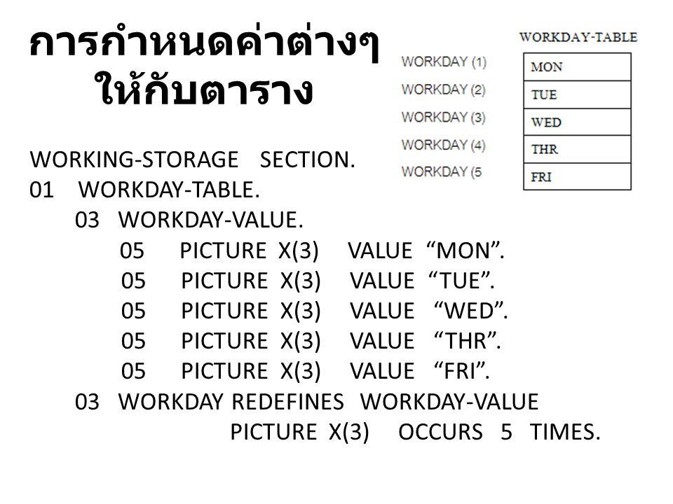 การกำหนดค่าต่างๆ ให้กับตาราง WORKING-STORAGE SECTION.