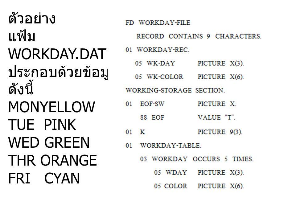 ตัวอย่าง แฟ้ม WORKDAY.DAT ประกอบด้วยข้อมูล ดังนี้ MONYELLOW TUE PINK WED GREEN THR ORANGE FRI CYAN