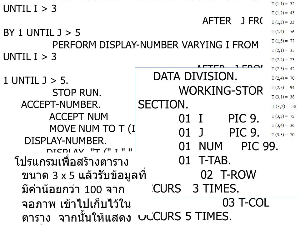 PROCEDURE DIVISION. PERFORM ACCEPT-NUMBER VARYING I FROM 1 BY 1 UNTIL I > 3 AFTER J FROM 1 BY 1 UNTIL J > 5 PERFORM DISPLAY-NUMBER VARYING I FROM 1 BY