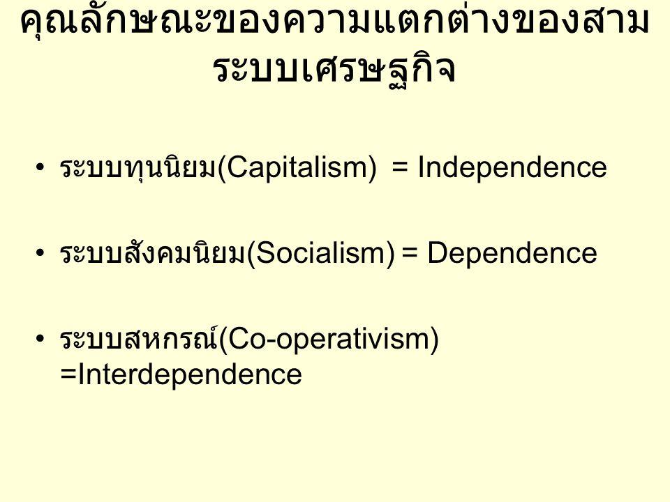 คุณลักษณะของความแตกต่างของสาม ระบบเศรษฐกิจ ระบบทุนนิยม (Capitalism) = Independence ระบบสังคมนิยม (Socialism) = Dependence ระบบสหกรณ์ (Co-operativism) =Interdependence