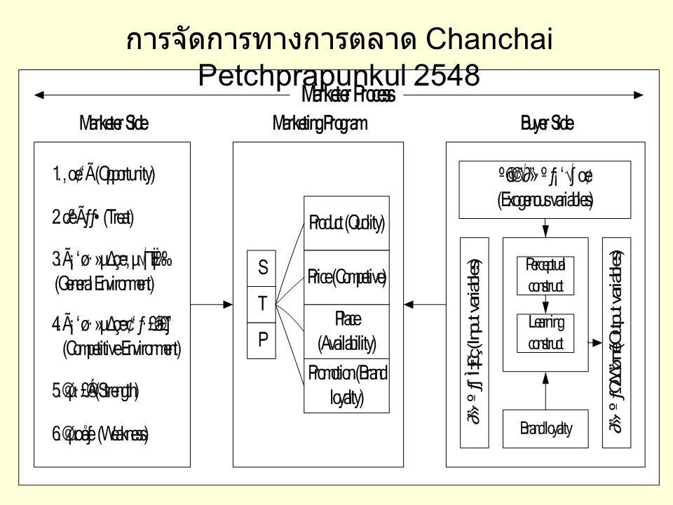 การจัดการทางการตลาด Chanchai Petchprapunkul 2548