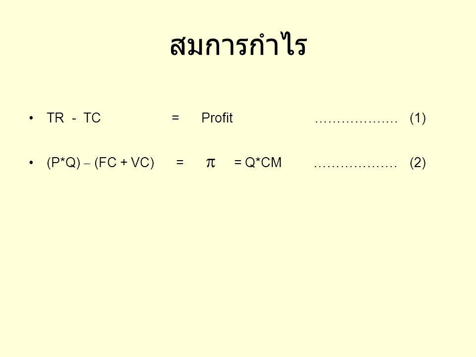 สมการกำไร TR - TC = Profit …………….…(1) (P*Q)  (FC + VC) =  = Q*CM ………………. (2)