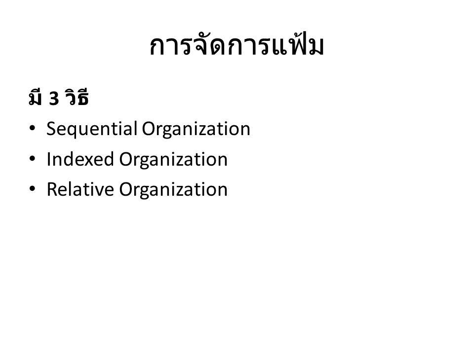 การจัดการแฟ้ม มี 3 วิธี Sequential Organization Indexed Organization Relative Organization