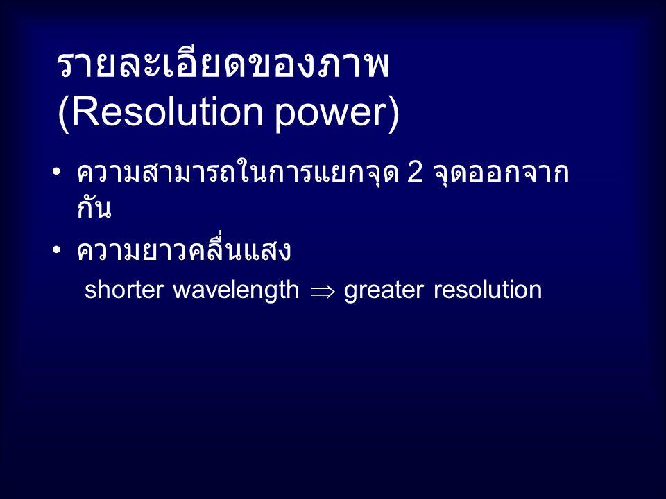 รายละเอียดของภาพ (Resolution power) ความสามารถในการแยกจุด 2 จุดออกจาก กัน ความยาวคลื่นแสง shorter wavelength  greater resolution