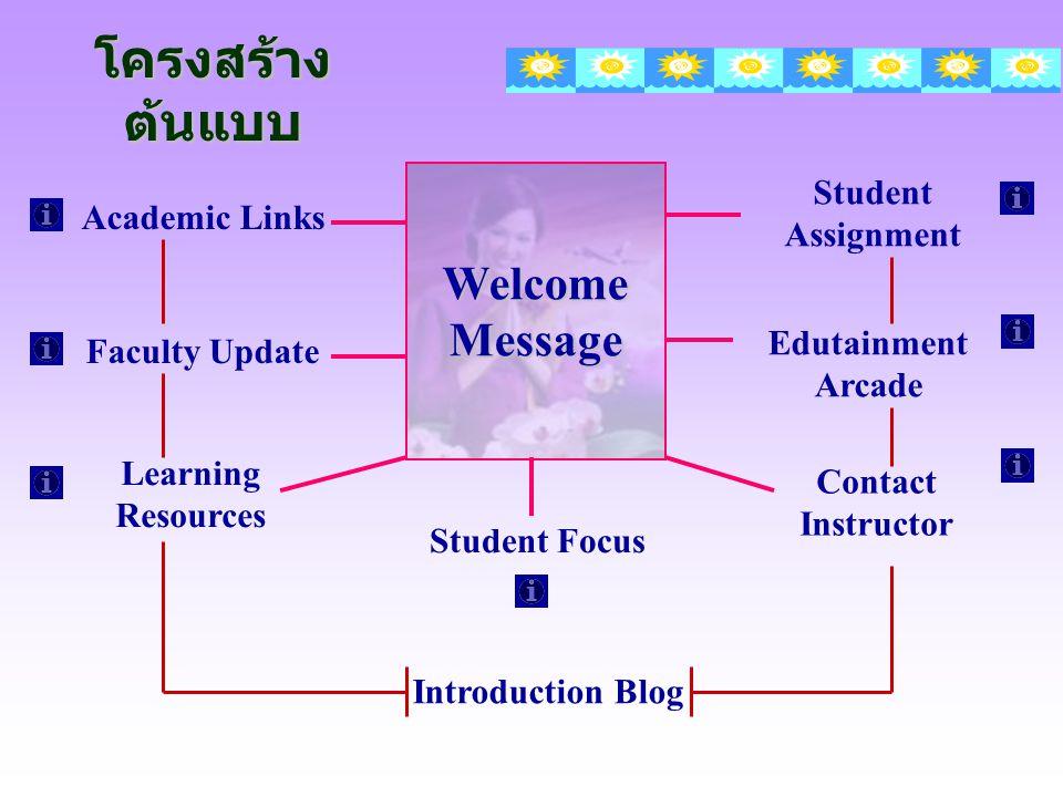 โครงสร้าง ต้นแบบ Welcome Message Academic Links Faculty Update Learning Resources Student Focus Edutainment Arcade Contact Instructor Student Assignme
