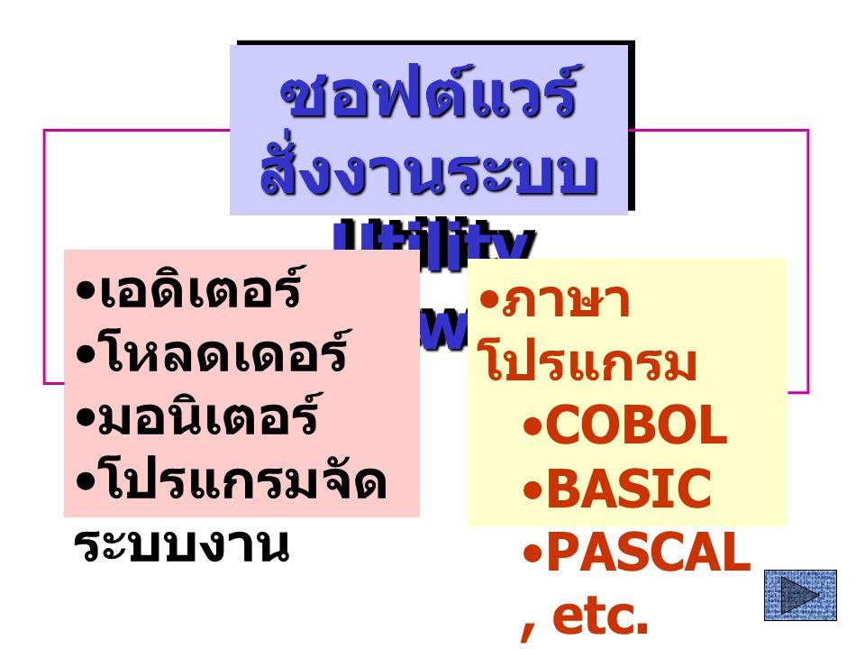 คอมไพล์เลอร์ คอมไพล์เลอร์ โปรแกรมภาษาระดับสูง Source Program โปรแกรมภาษาเครื่อง Object Program