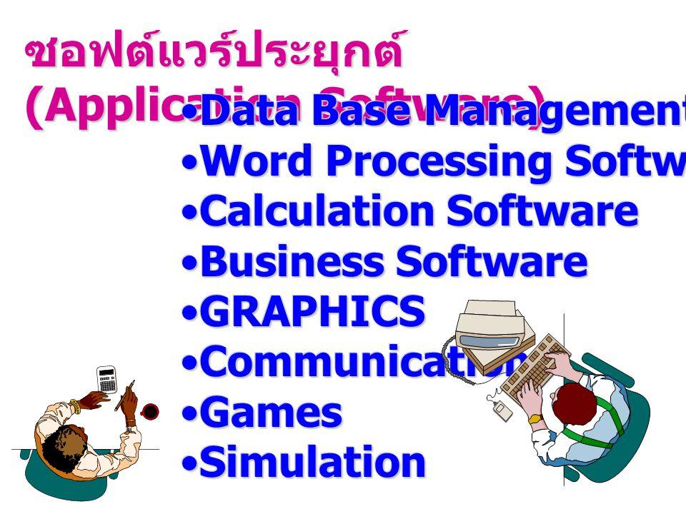 ซอฟต์แวร์ สั่งงานระบบ Utility Software ซอฟต์แวร์ สั่งงานระบบ Utility Software เอดิเตอร์ โหลดเดอร์ มอนิเตอร์ โปรแกรมจัด ระบบงาน ภาษา โปรแกรม COBOL BASIC PASCAL, etc.