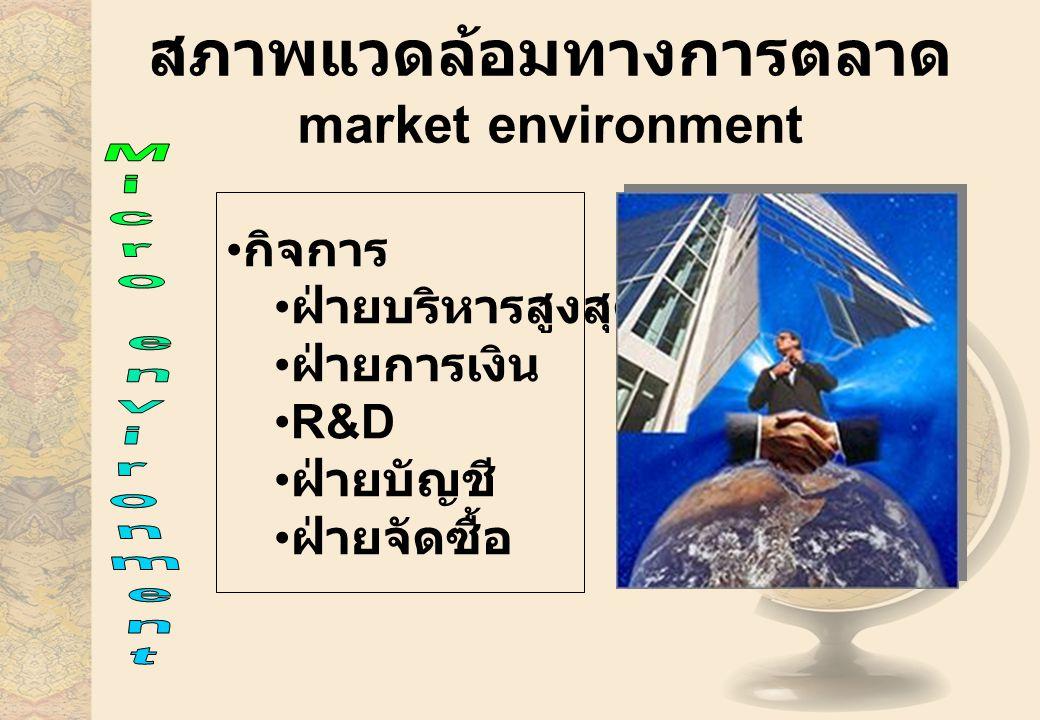 สภาพแวดล้อมทางการตลาด market environment กิจการ ฝ่ายบริหารสูงสุด ฝ่ายการเงิน R&D ฝ่ายบัญชี ฝ่ายจัดซื้อ