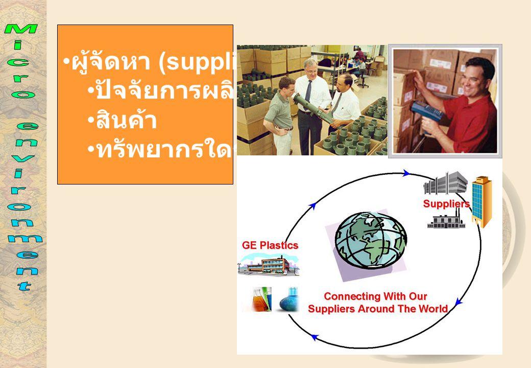 ผู้จัดหา (suppliers) ปัจจัยการผลิต สินค้า ทรัพยากรใดๆ