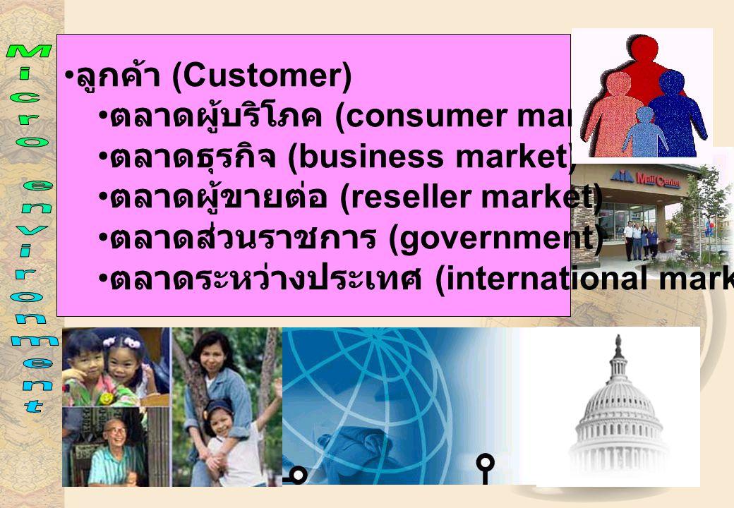 ลูกค้า (Customer) ตลาดผู้บริโภค (consumer market) ตลาดธุรกิจ (business market) ตลาดผู้ขายต่อ (reseller market) ตลาดส่วนราชการ (government) ตลาดระหว่างประเทศ (international market)