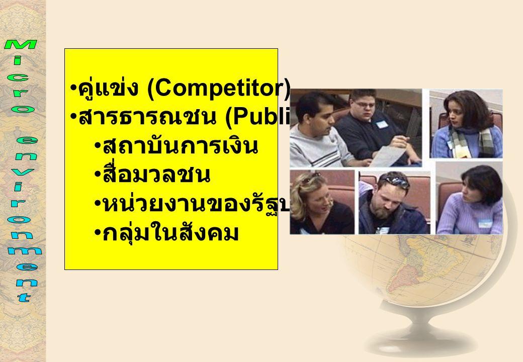 คู่แข่ง (Competitor) สารธารณชน (Publics) สถาบันการเงิน สื่อมวลชน หน่วยงานของรัฐบาล กลุ่มในสังคม
