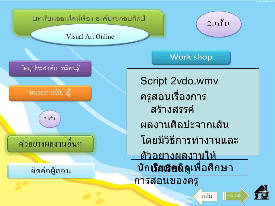 นักเรียนคลิกเพื่อศึกษา การสอนของครู Script 2vdo.wmv ครูสอนเรื่องการ สร้างสรรค์ ผลงานศิลปะจากเส้น โดยมีวิธีการทำงานและ ตัวอย่างผลงานให้ นักเรียนดู