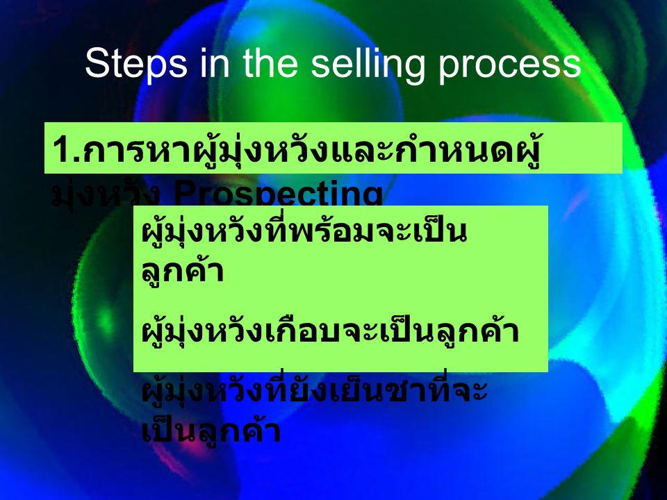 1. การหาผู้มุ่งหวังและกำหนดผู้ มุ่งหวัง Prospecting ผู้มุ่งหวังที่พร้อมจะเป็น ลูกค้า ผู้มุ่งหวังเกือบจะเป็นลูกค้า ผู้มุ่งหวังที่ยังเย็นชาที่จะ เป็นลูก