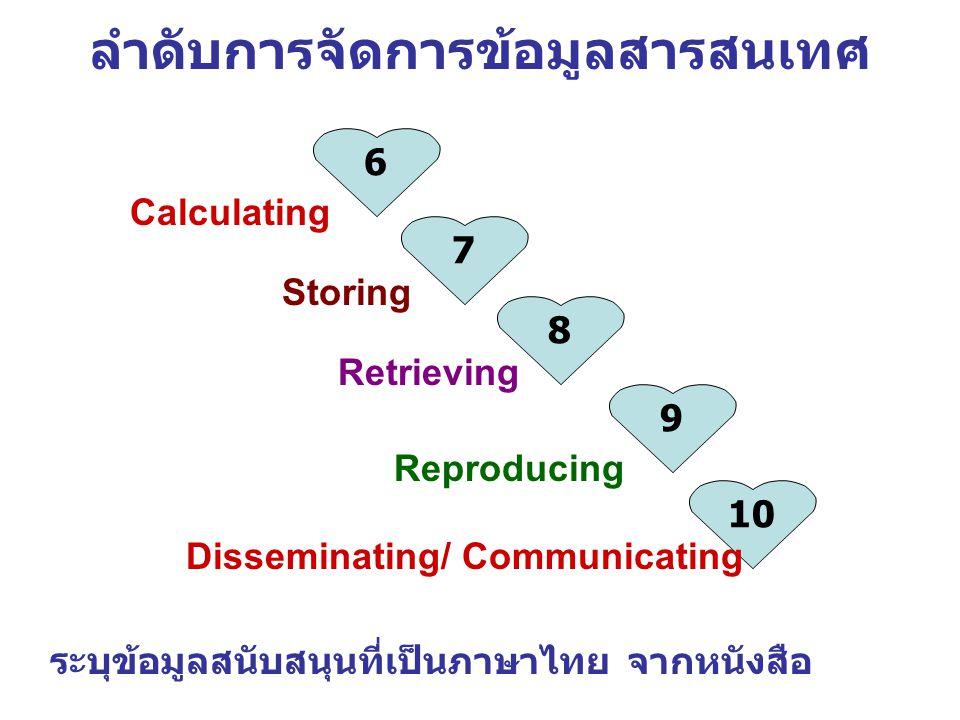 6 7 8 9 10 Calculating Storing Retrieving Reproducing Disseminating/ Communicating ระบุข้อมูลสนับสนุนที่เป็นภาษาไทย จากหนังสือ ลำดับการจัดการข้อมูลสาร