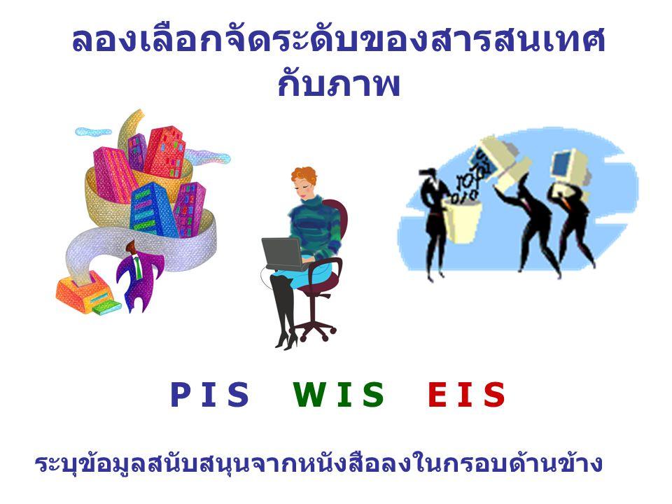 ลองเลือกจัดระดับของสารสนเทศ กับภาพ P I SW I SE I S ระบุข้อมูลสนับสนุนจากหนังสือลงในกรอบด้านข้าง