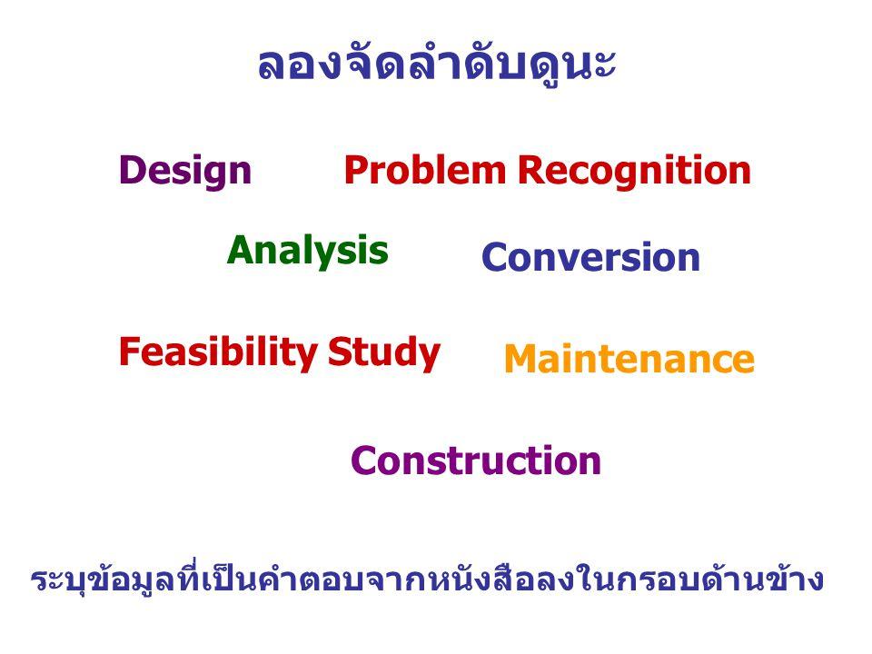ลองจัดลำดับดูนะ Problem Recognition Feasibility Study Analysis Design Construction Conversion Maintenance ระบุข้อมูลที่เป็นคำตอบจากหนังสือลงในกรอบด้าน