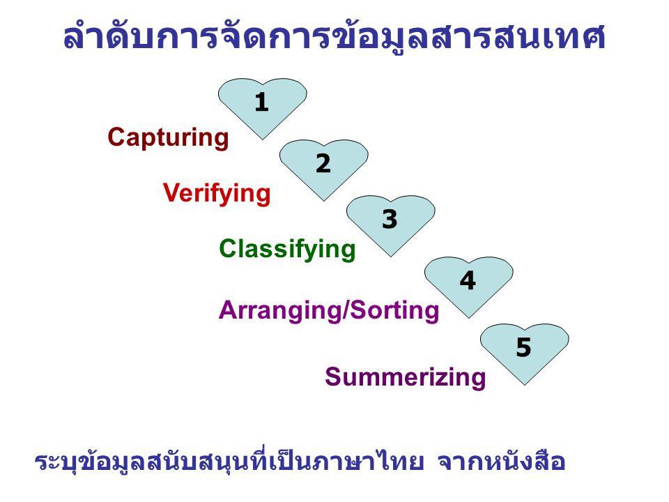 ลำดับการจัดการข้อมูลสารสนเทศ Capturing Verifying Arranging/Sorting Classifying Summerizing 1 2 3 4 5 ระบุข้อมูลสนับสนุนที่เป็นภาษาไทย จากหนังสือ