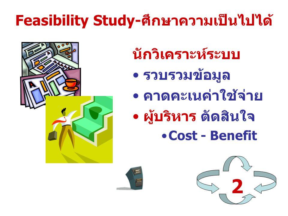 Feasibility Study-ศึกษาความเป็นไปได้ 2 นักวิเคราะห์ระบบ รวบรวมข้อมูล คาดคะเนค่าใช้จ่าย ผู้บริหาร ตัดสินใจ Cost - Benefit
