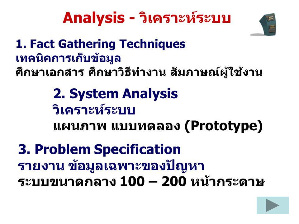 Analysis - วิเคราะห์ระบบ 1. Fact Gathering Techniques เทคนิคการเก็บข้อมูล ศึกษาเอกสาร ศึกษาวิธีทำงาน สัมภาษณ์ผู้ใช้งาน 2. System Analysis วิเคราะห์ระบ