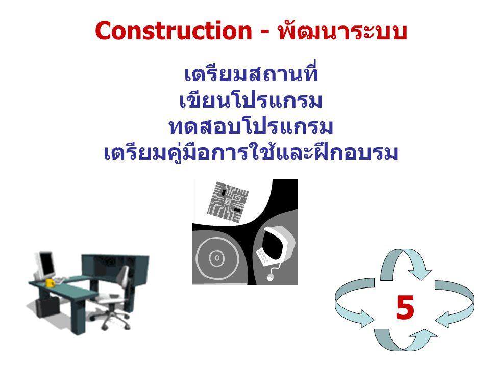 Construction - พัฒนาระบบ 5 เตรียมสถานที่ เขียนโปรแกรม ทดสอบโปรแกรม เตรียมคู่มือการใช้และฝึกอบรม
